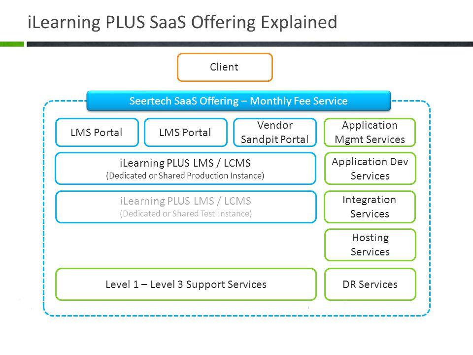iLearning PLUS SaaS Offering Explained