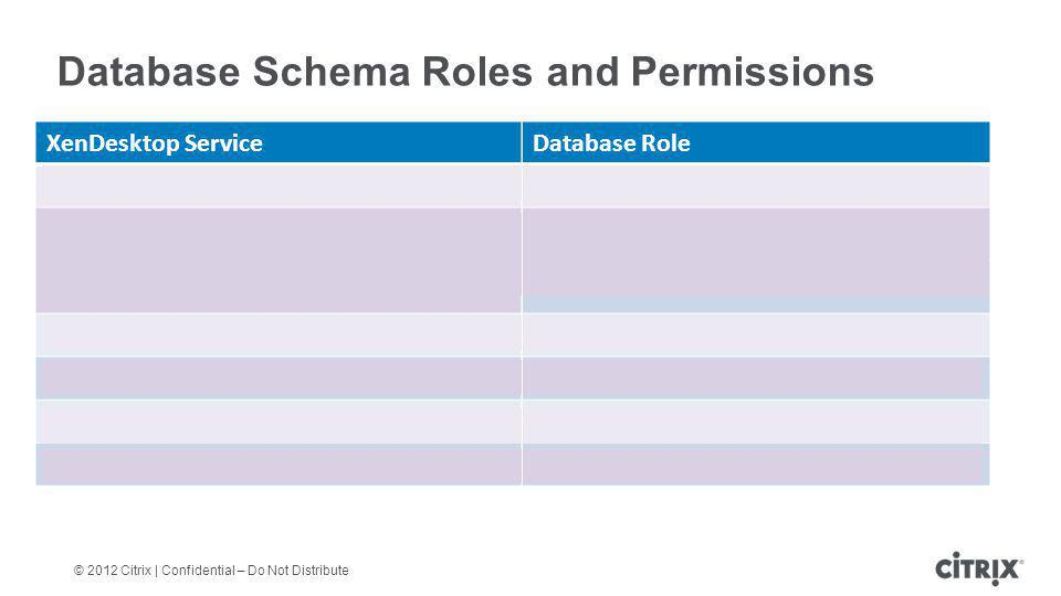 Database Schema Roles and Permissions