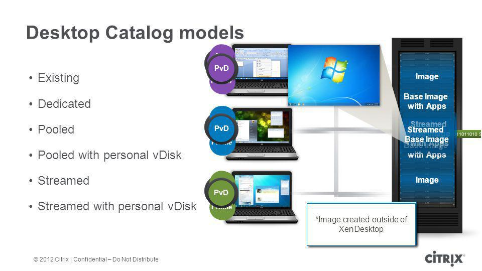 Desktop Catalog models
