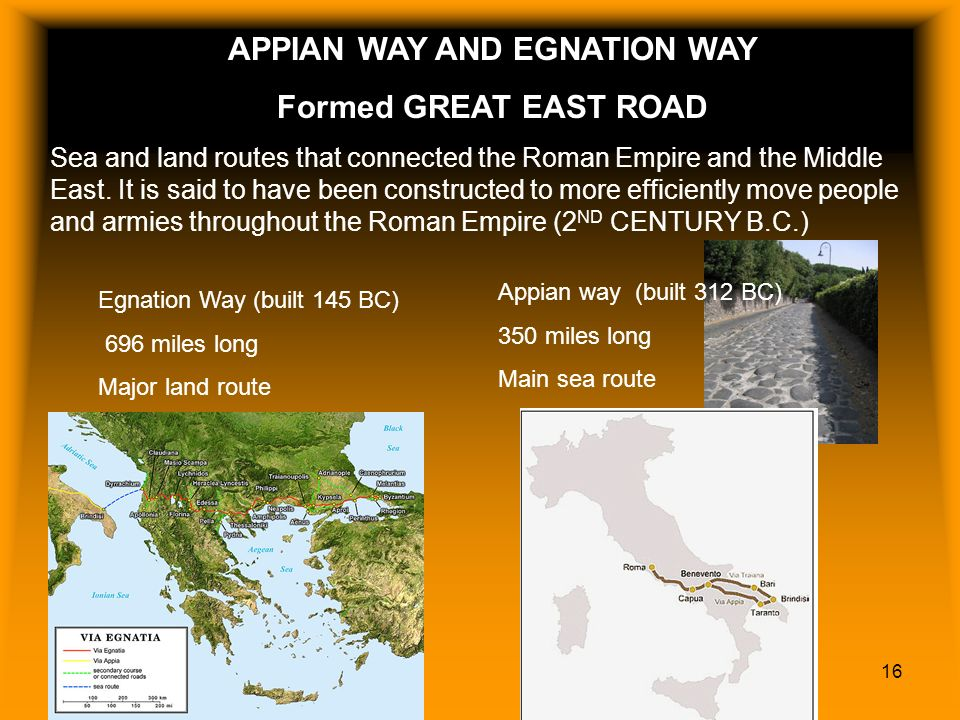 APPIAN WAY, EGNATION WAY