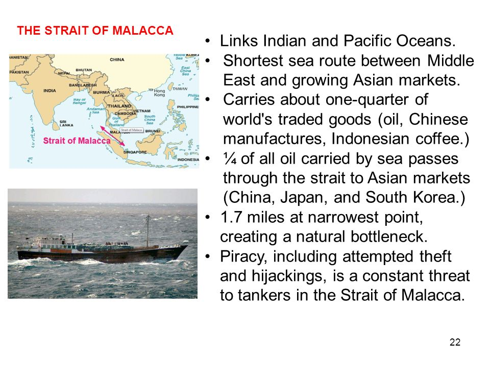 Links Indian and Pacific Oceans.