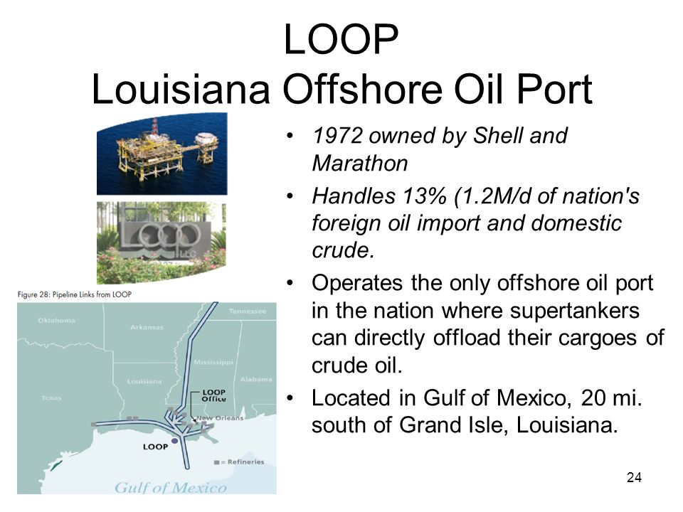LOOP Louisiana Offshore Oil Port