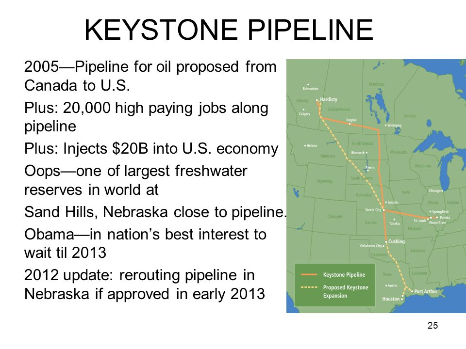 KEYSTONE PIPELINE 2005—Pipeline for oil proposed from Canada to U.S.