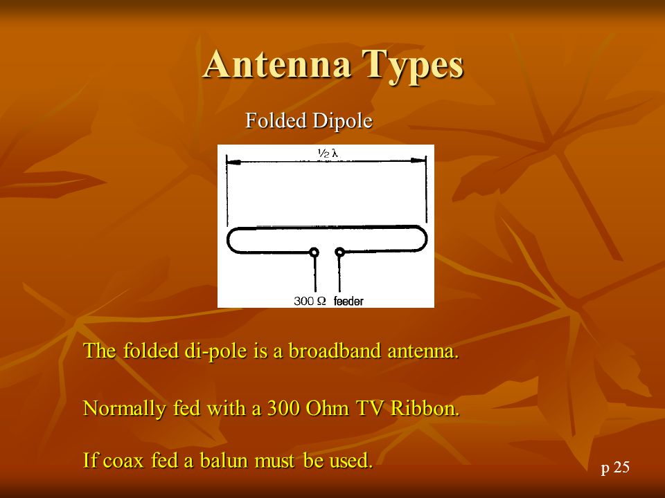 Antenna Types Folded Dipole The folded di-pole is a broadband antenna.