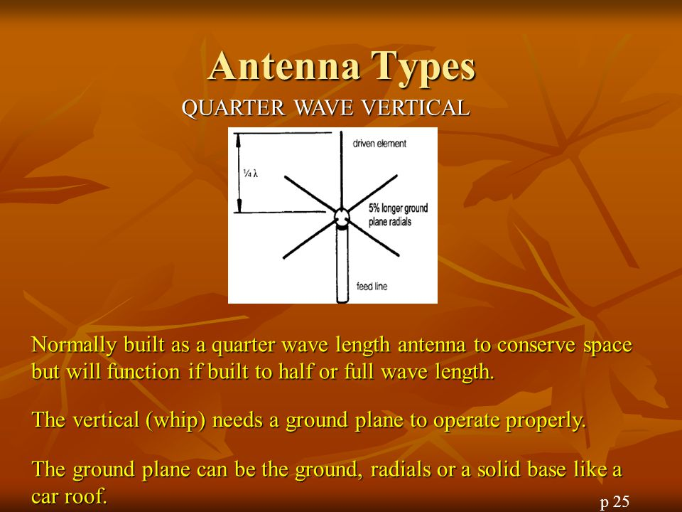 Antenna Types QUARTER WAVE VERTICAL