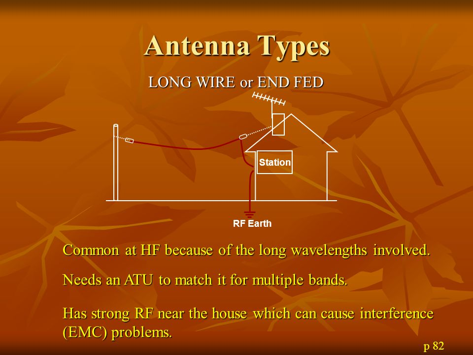 Antenna Types LONG WIRE or END FED