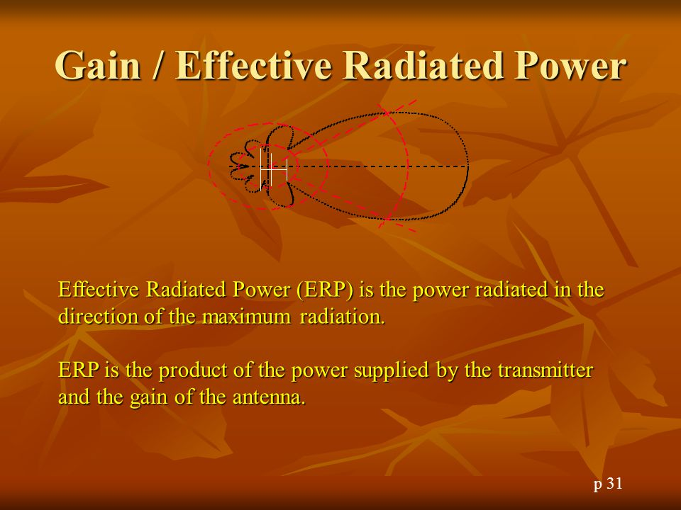 Gain / Effective Radiated Power