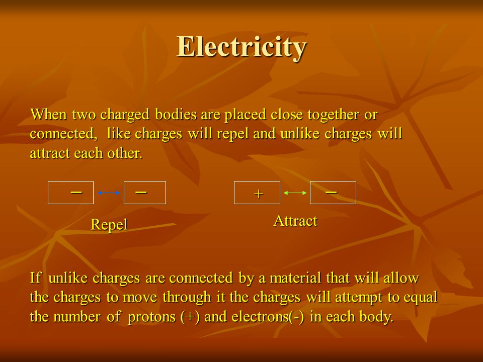 Electricity When two charged bodies are placed close together or connected, like charges will repel and unlike charges will attract each other.