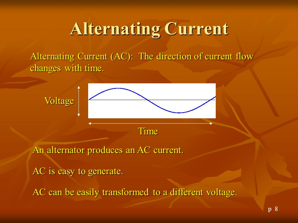 Alternating Current Alternating Current (AC): The direction of current flow changes with time. Voltage.