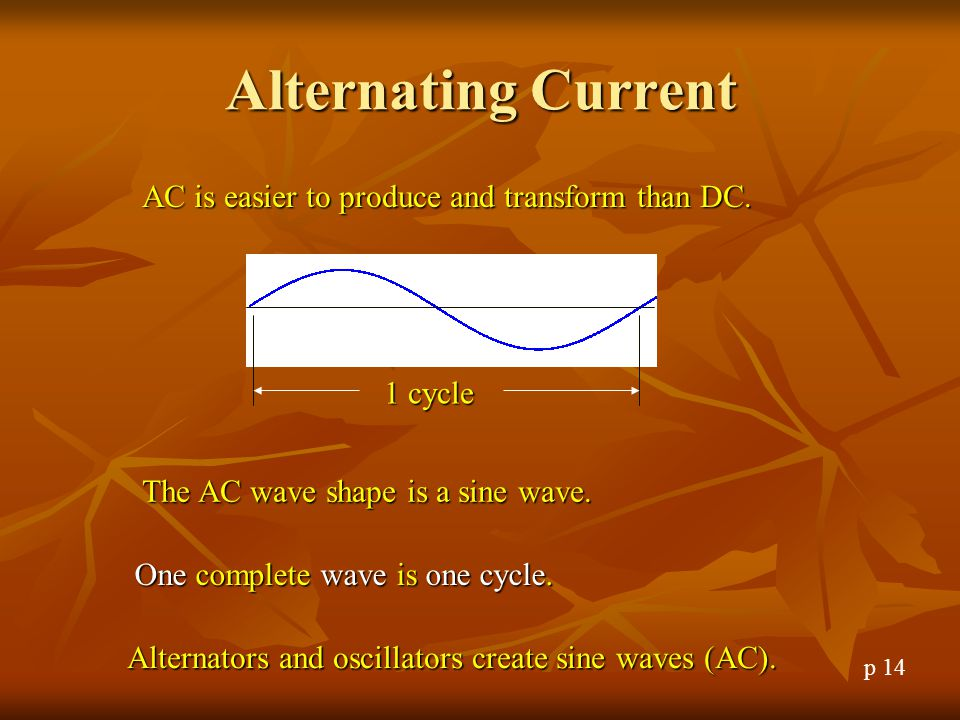 Alternating Current AC is easier to produce and transform than DC.
