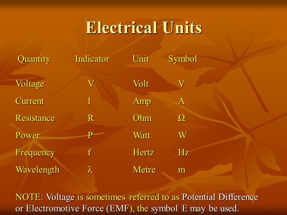 Electrical Units Quantity Indicator Unit Symbol Voltage Current