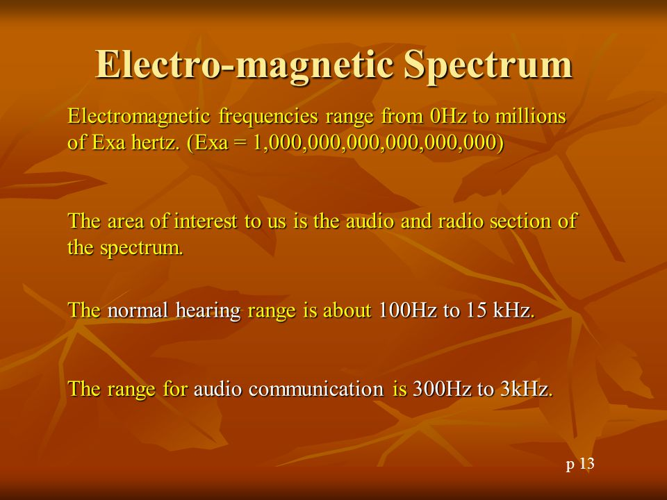 Electro-magnetic Spectrum