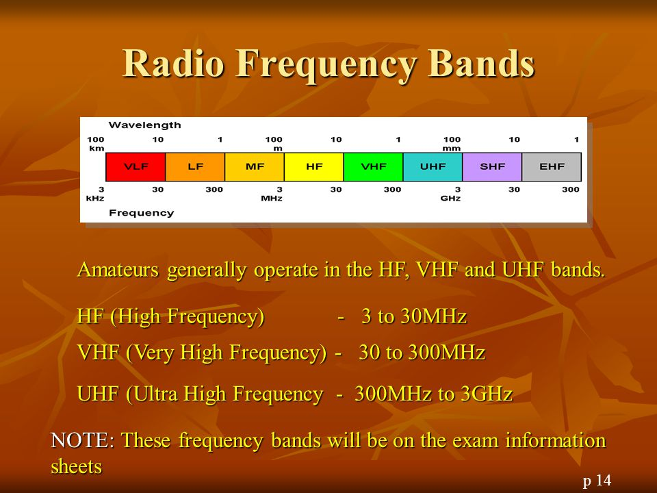 Radio Frequency Bands Amateurs generally operate in the HF, VHF and UHF bands. HF (High Frequency) - 3 to 30MHz.