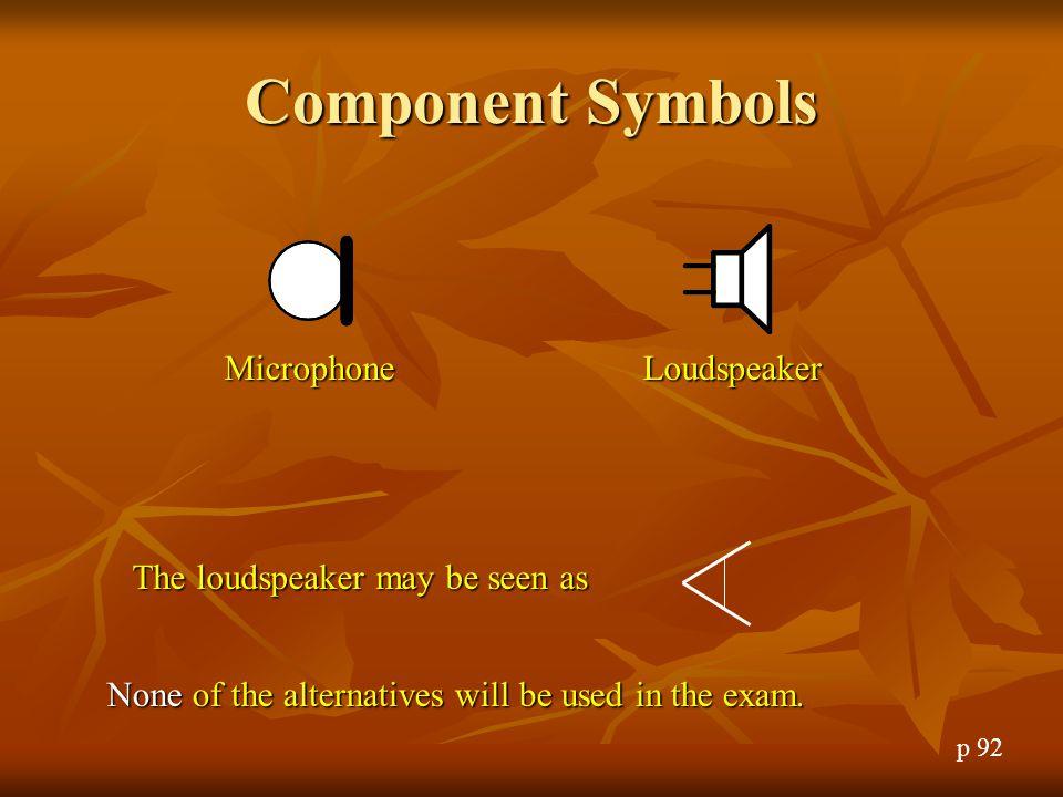 Component Symbols Microphone Loudspeaker