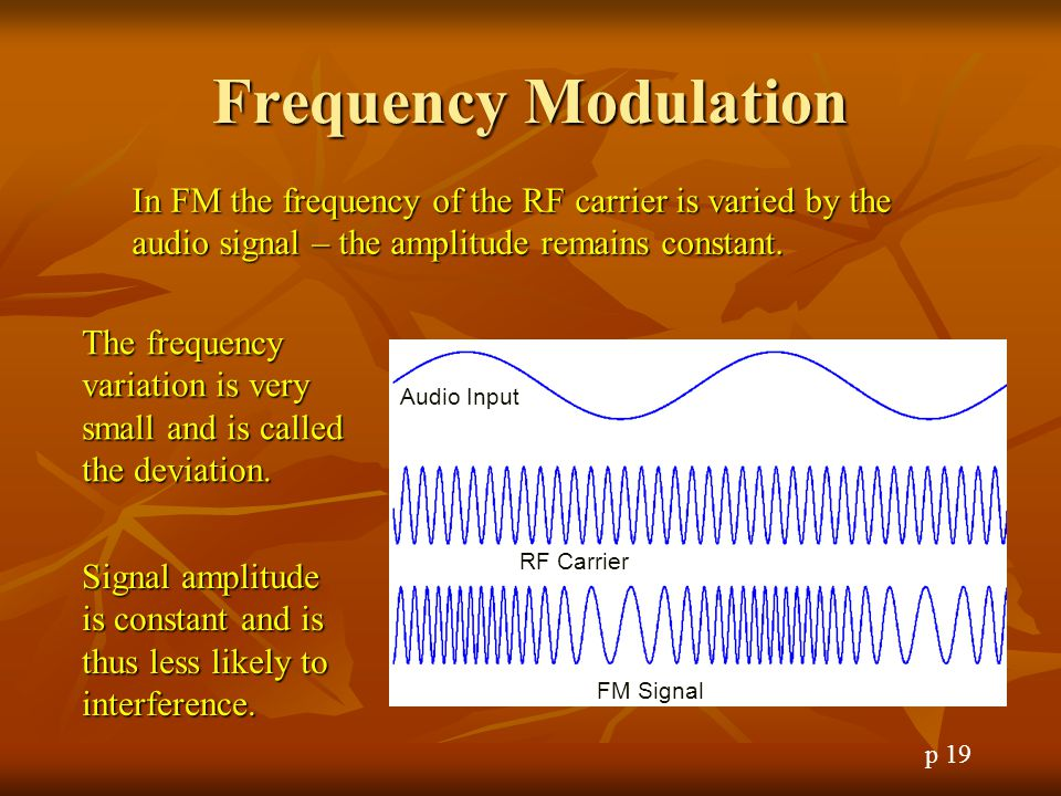 Frequency Modulation In FM the frequency of the RF carrier is varied by the audio signal – the amplitude remains constant.