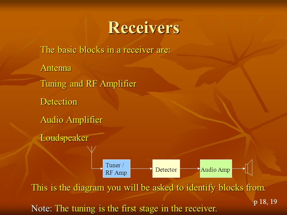 Receivers The basic blocks in a receiver are: Antenna