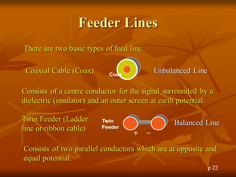 Feeder Lines There are two basic types of feed line.