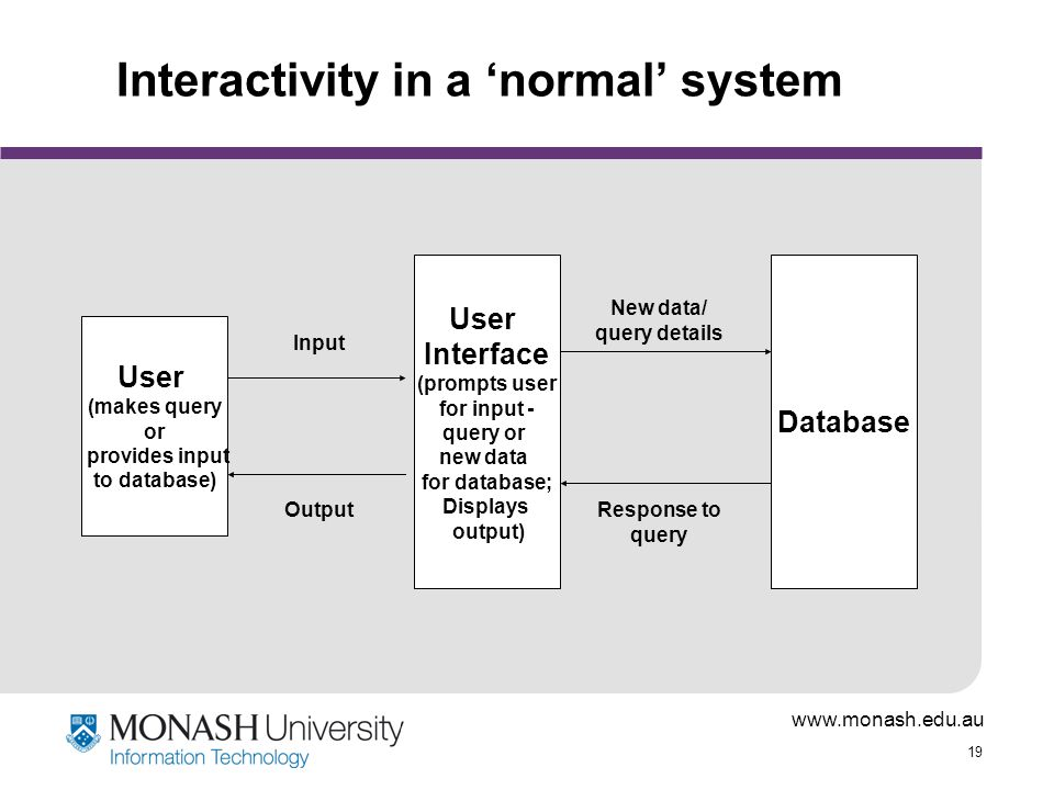 Interactivity in a 'normal' system