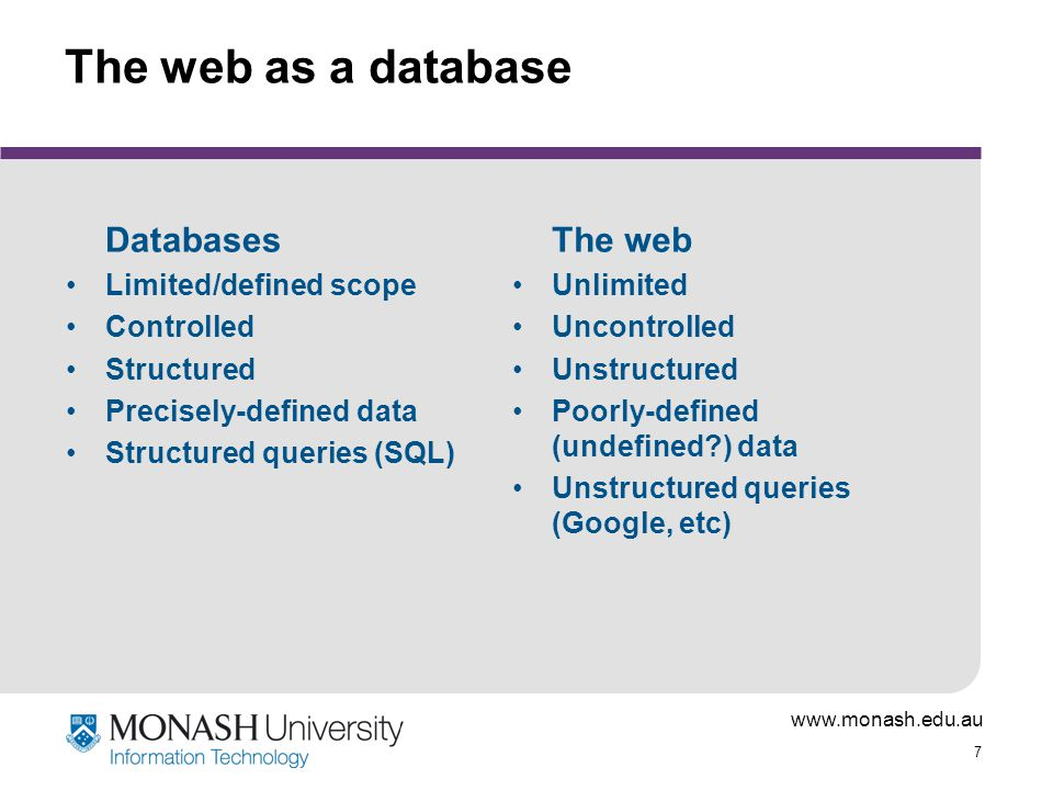 The web as a database Databases The web Limited/defined scope