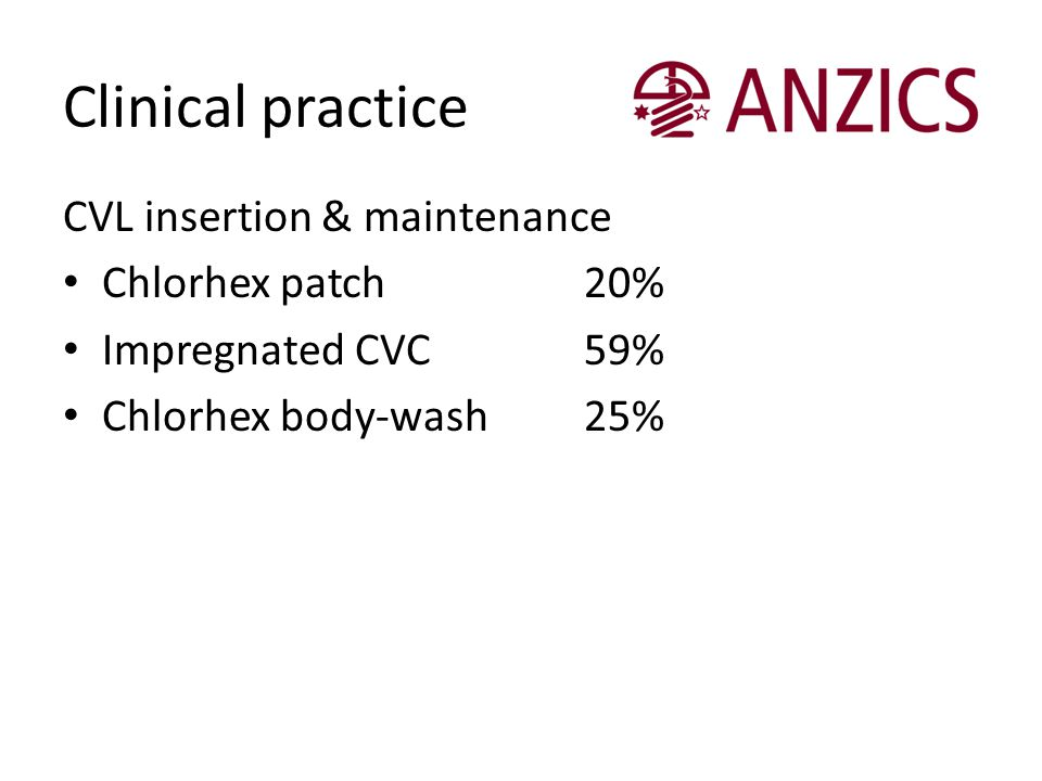 Clinical practice CVL insertion & maintenance Chlorhex patch 20%