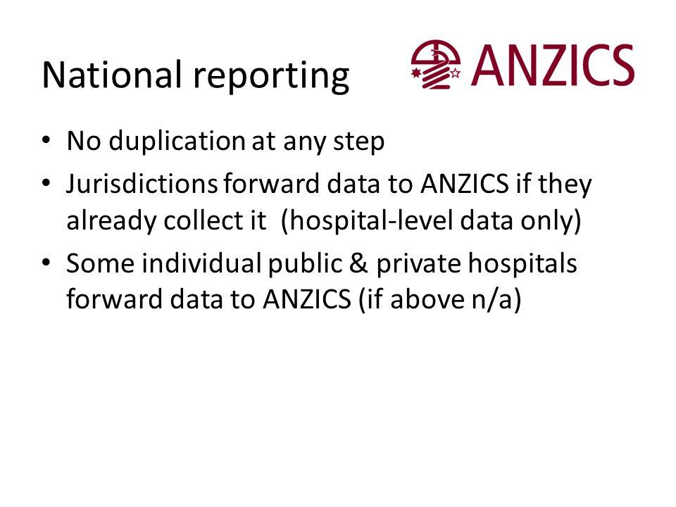 National reporting No duplication at any step