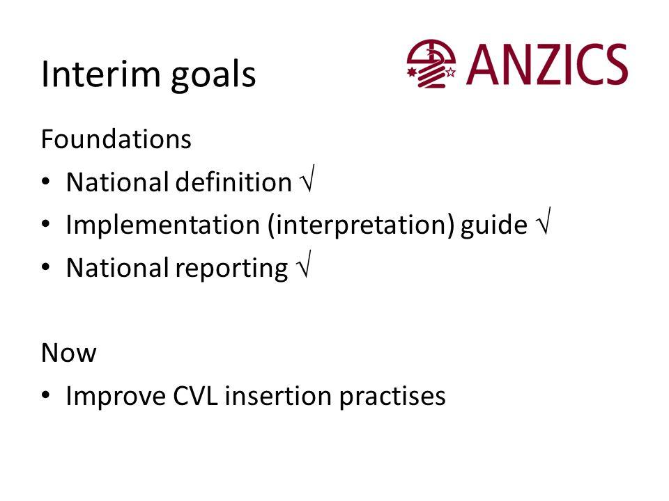 Interim goals Foundations National definition √