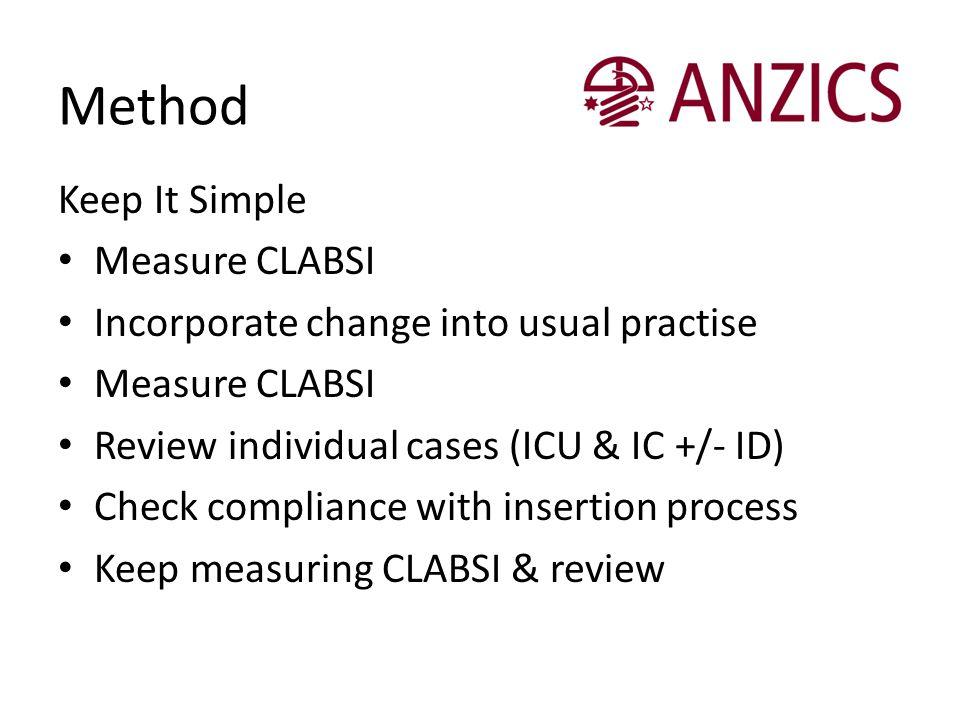 Method Keep It Simple Measure CLABSI