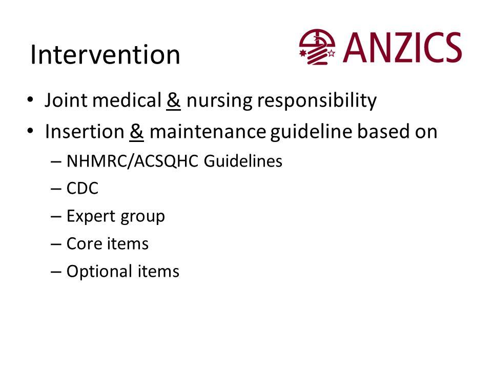 Intervention Joint medical & nursing responsibility