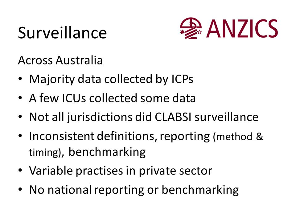 Surveillance Across Australia Majority data collected by ICPs
