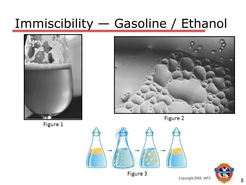 Immiscibility — Gasoline / Ethanol