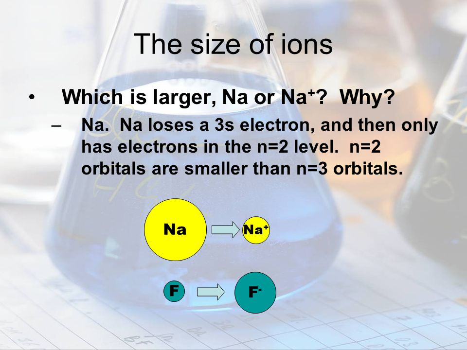 The size of ions Which is larger, Na or Na+ Why