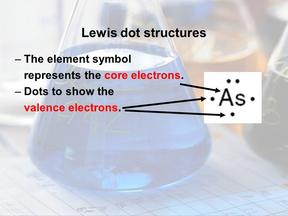 Lewis dot structures The element symbol represents the core electrons.