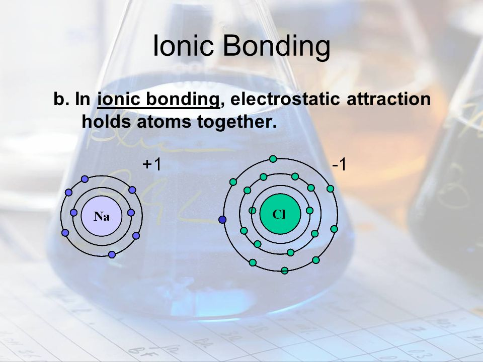 Ionic Bonding b. In ionic bonding, electrostatic attraction holds atoms together.