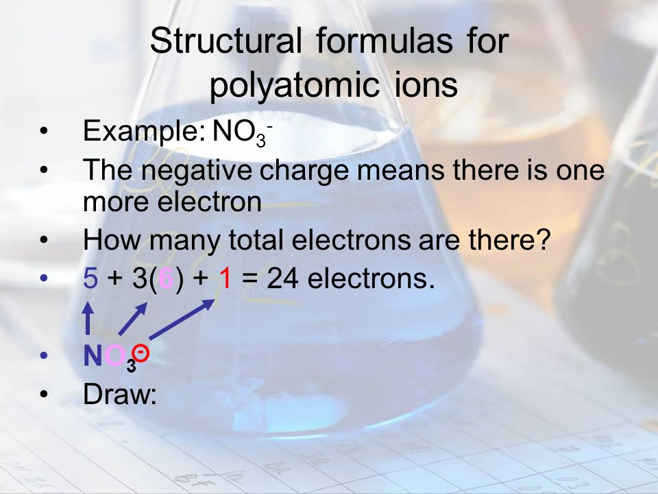 Structural formulas for polyatomic ions