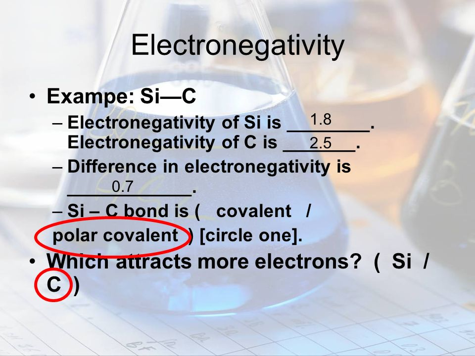 Electronegativity Exampe: Si—C