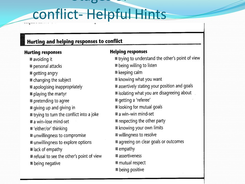 Stages of conflict- Helpful Hints
