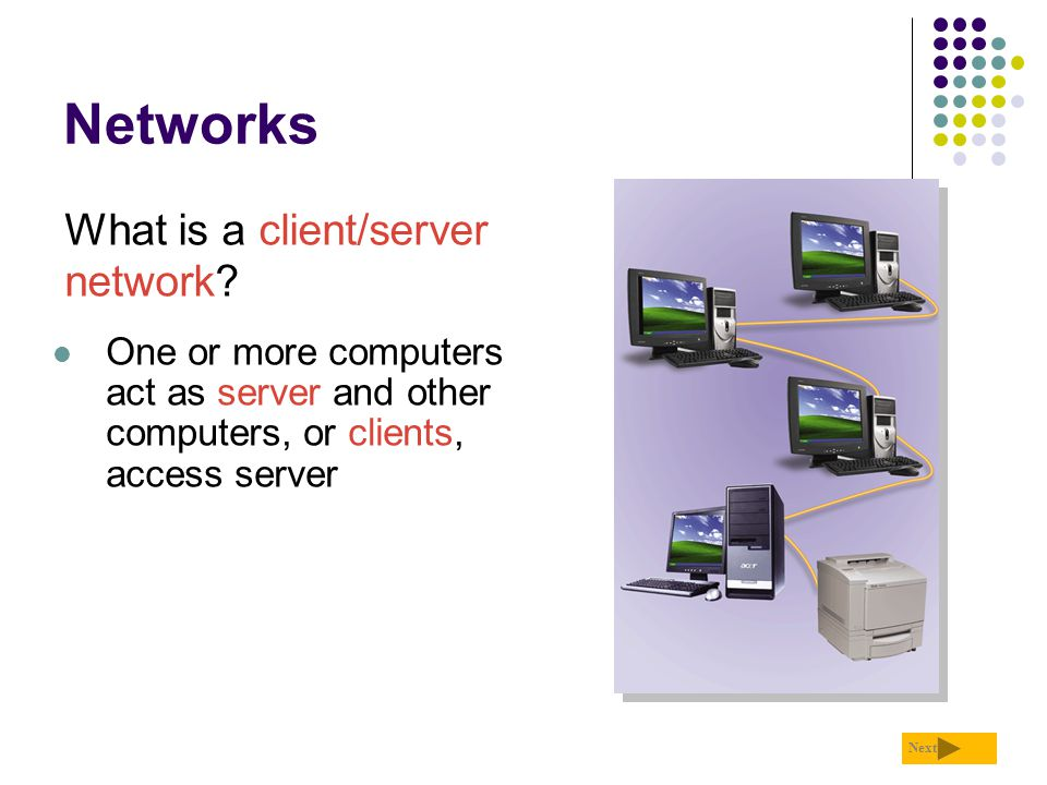 Networks What is a client/server network