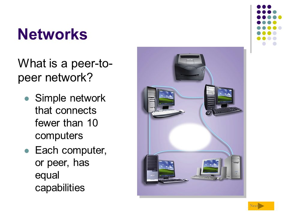 Networks & Components Discuss the components required for ...