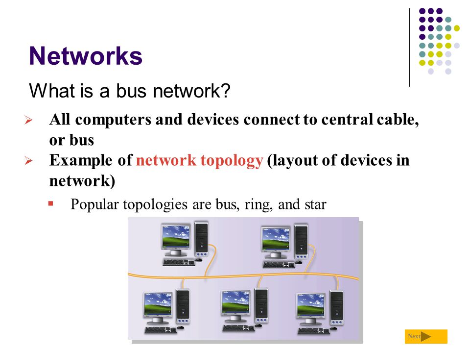 Networks What is a bus network