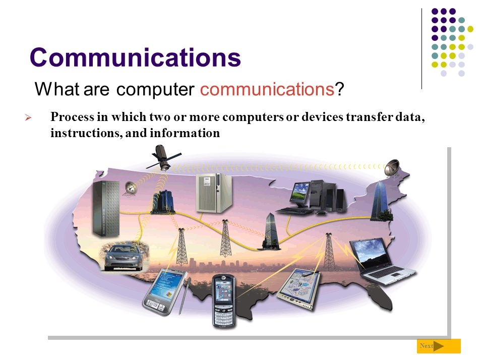 Communications What are computer communications