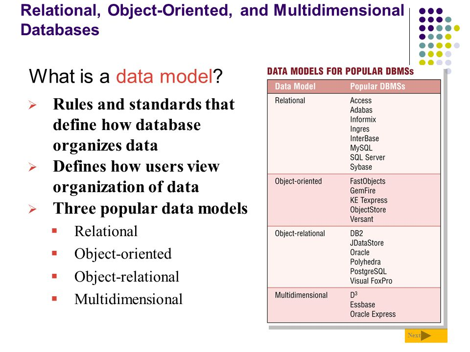 compare and contrast relational database and object oriented database An introduction to object-oriented databases relational database systems have proved their worth in the features provided by object-oriented database systems.