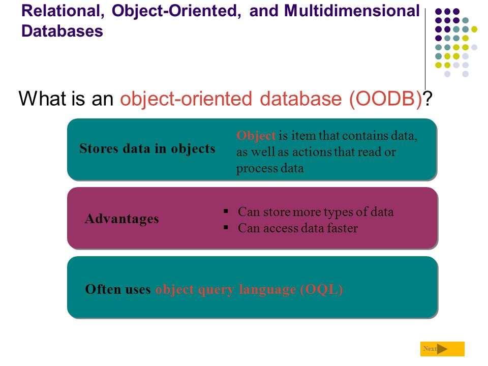 object oriented methods structual