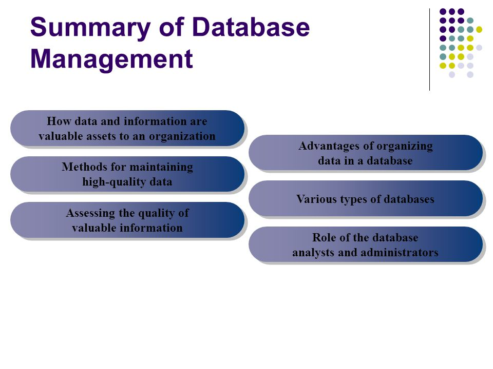 Summary of Database Management