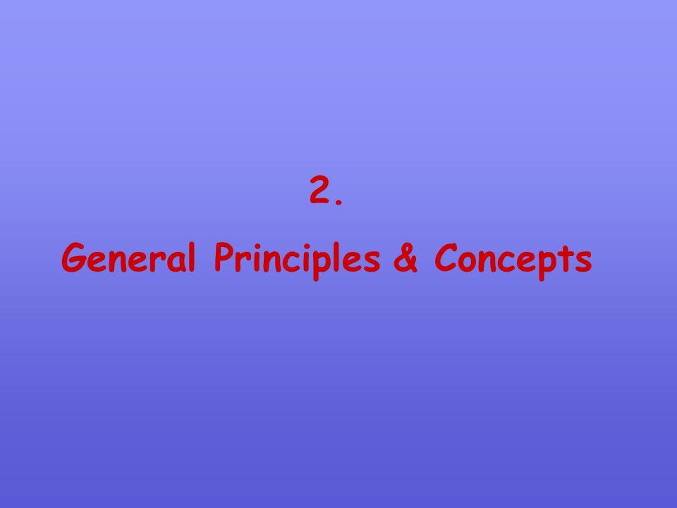 General Principles & Concepts