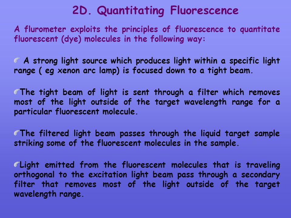 2D. Quantitating Fluorescence
