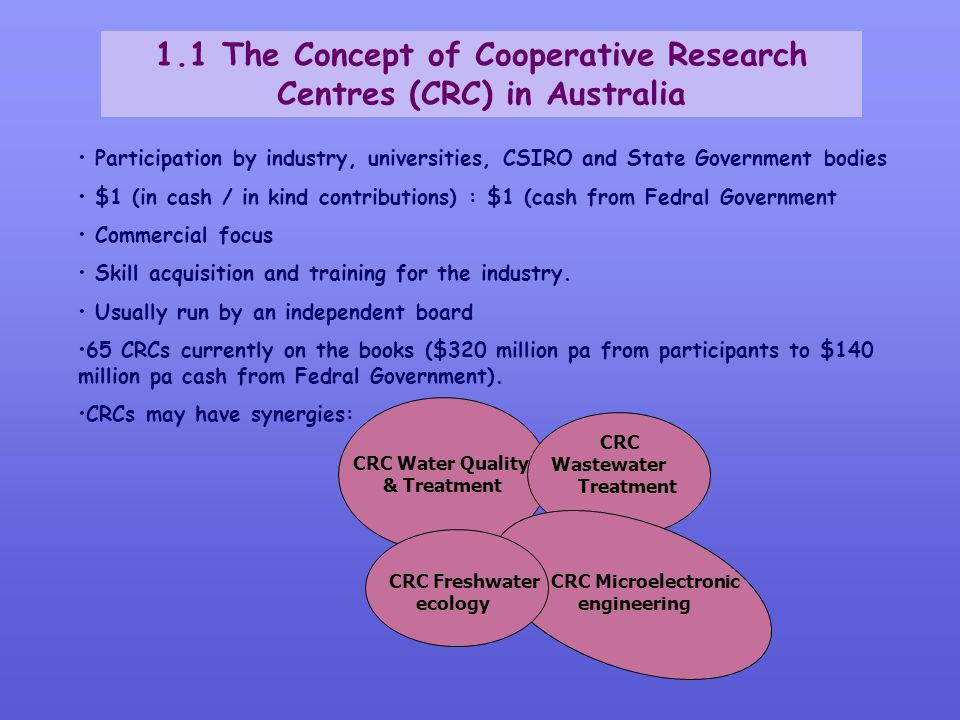 1.1 The Concept of Cooperative Research Centres (CRC) in Australia