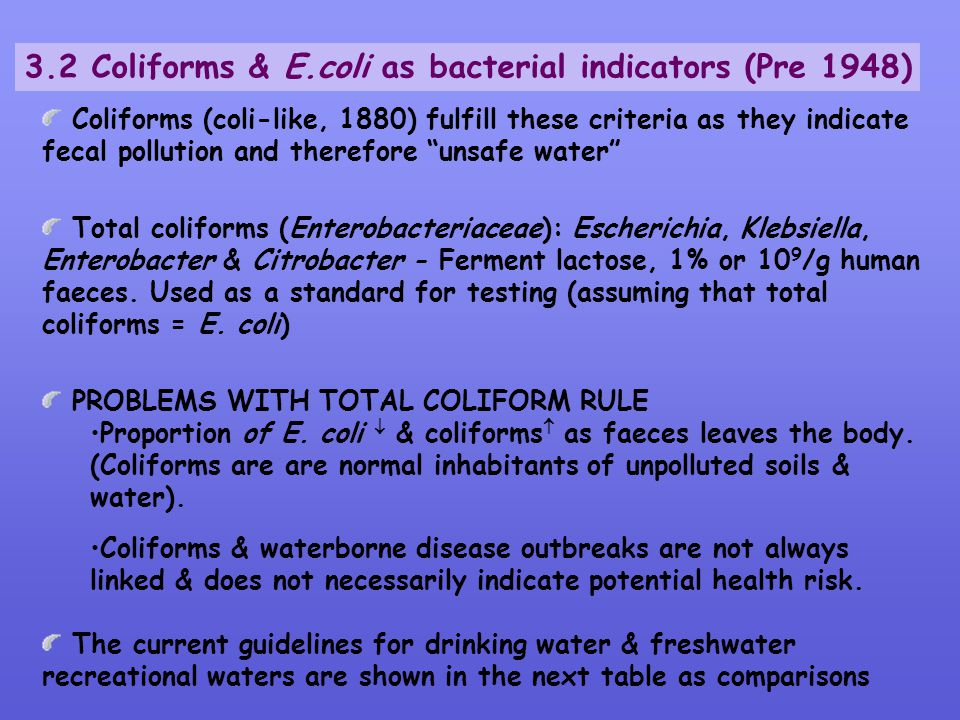 3.2 Coliforms & E.coli as bacterial indicators (Pre 1948)