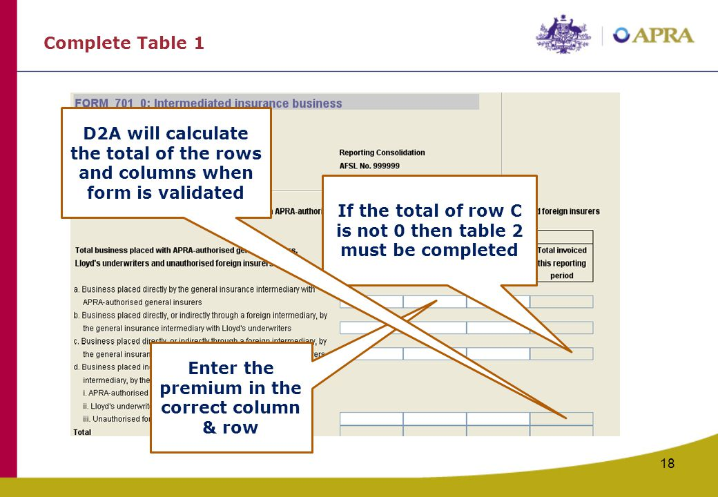 If the total of row C is not 0 then table 2 must be completed