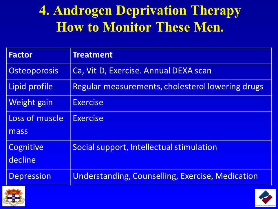 4. Androgen Deprivation Therapy How to Monitor These Men.