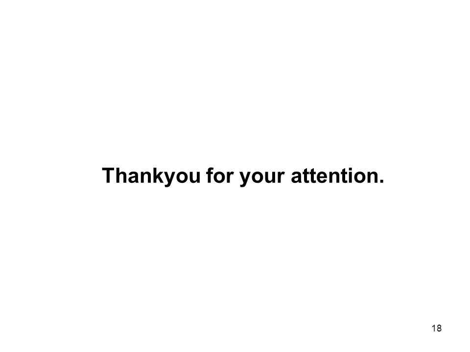 Thankyou for your attention.